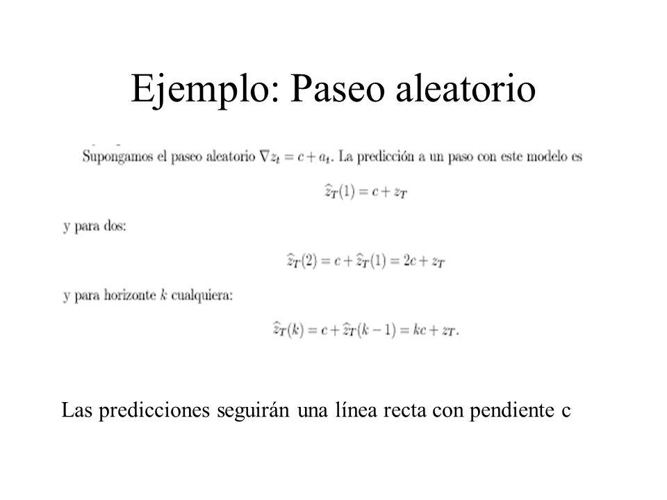 Ejemplo: Paseo aleatorio Las predicciones seguirán una línea recta con pendiente c