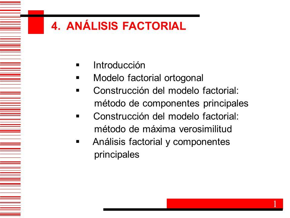 Introducción Modelo factorial ortogonal Construcción del modelo factorial: método de componentes principales Construcción del modelo factorial: método