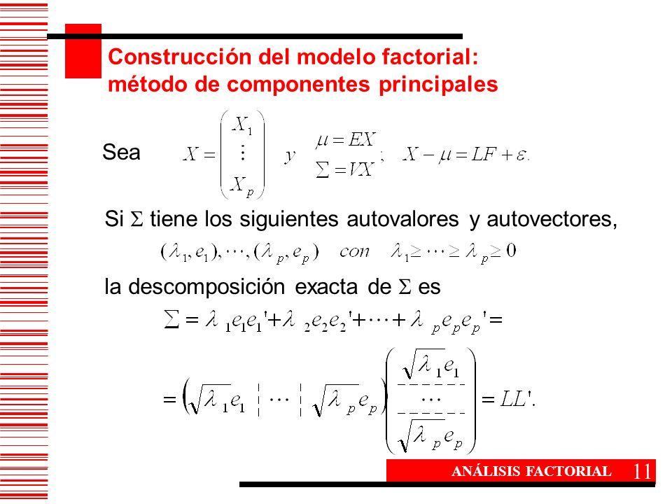 Construcción del modelo factorial: método de componentes principales 11 ANÁLISIS FACTORIAL Si tiene los siguientes autovalores y autovectores, Sea la