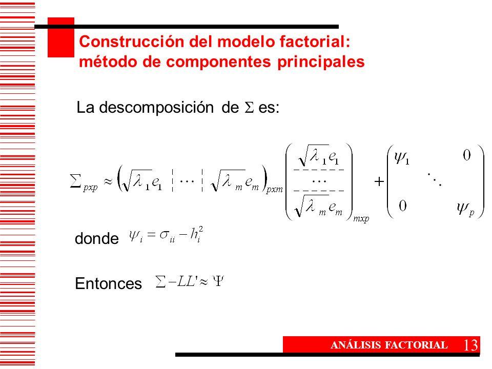Construcción del modelo factorial: método de componentes principales 13 ANÁLISIS FACTORIAL La descomposición de es: donde Entonces