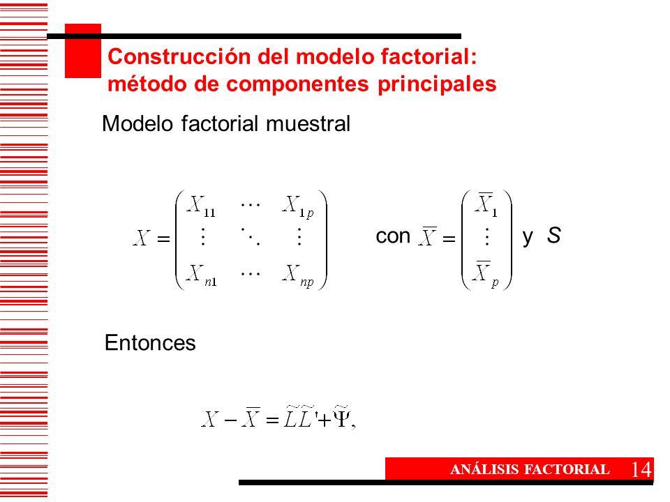 Construcción del modelo factorial: método de componentes principales 14 ANÁLISIS FACTORIAL con y S Entonces Modelo factorial muestral
