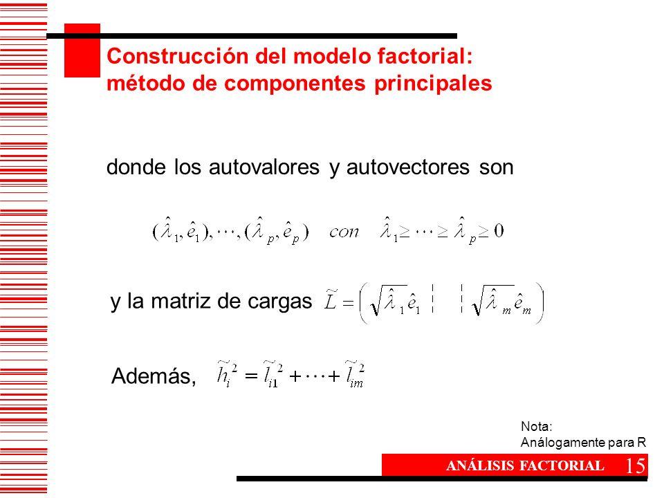 Construcción del modelo factorial: método de componentes principales 15 ANÁLISIS FACTORIAL donde los autovalores y autovectores son y la matriz de car