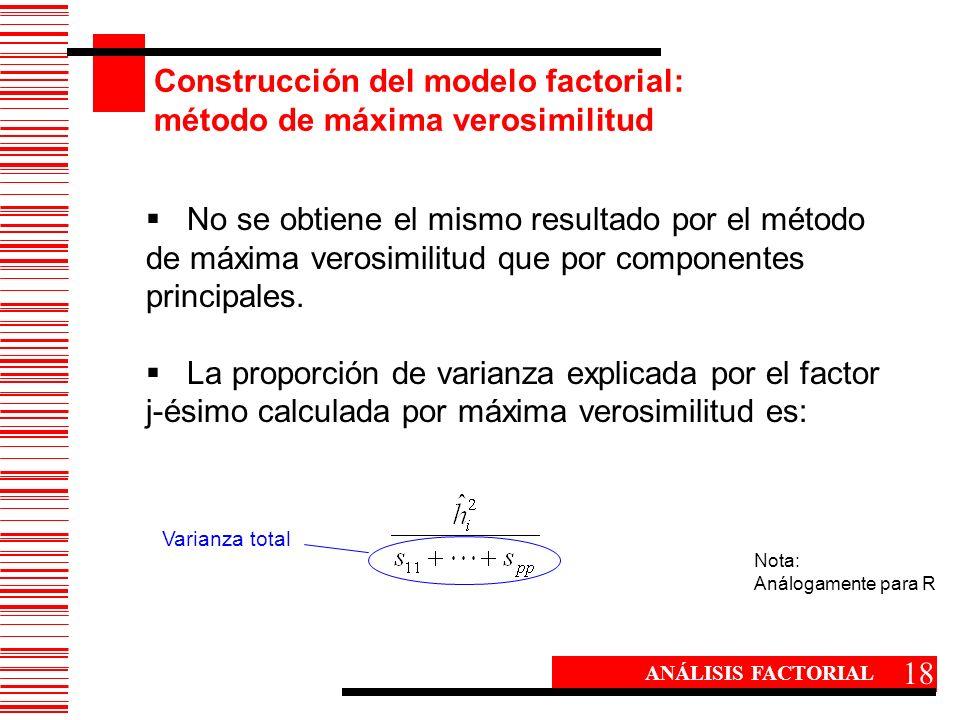 Construcción del modelo factorial: método de máxima verosimilitud 18 ANÁLISIS FACTORIAL No se obtiene el mismo resultado por el método de máxima veros