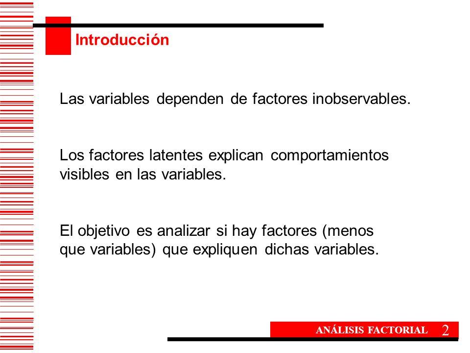 ANÁLISIS FACTORIAL Introducción 2 Las variables dependen de factores inobservables. Los factores latentes explican comportamientos visibles en las var