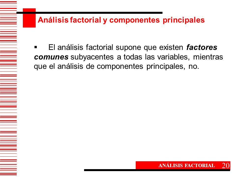 Análisis factorial y componentes principales 20 ANÁLISIS FACTORIAL El análisis factorial supone que existen factores comunes subyacentes a todas las v