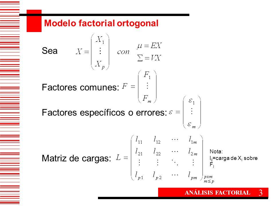 Modelo factorial ortogonal Sea Factores comunes: 3 Factores específicos o errores: Matriz de cargas: ANÁLISIS FACTORIAL Nota: l ij =carga de X i sobre