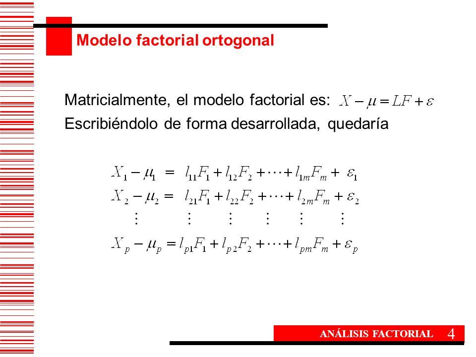 Modelo factorial ortogonal Matricialmente, el modelo factorial es: 4 ANÁLISIS FACTORIAL Escribiéndolo de forma desarrollada, quedaría