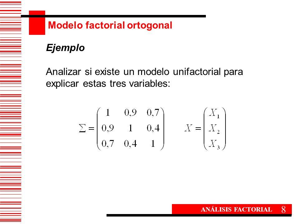 Modelo factorial ortogonal 8 ANÁLISIS FACTORIAL Ejemplo Analizar si existe un modelo unifactorial para explicar estas tres variables: