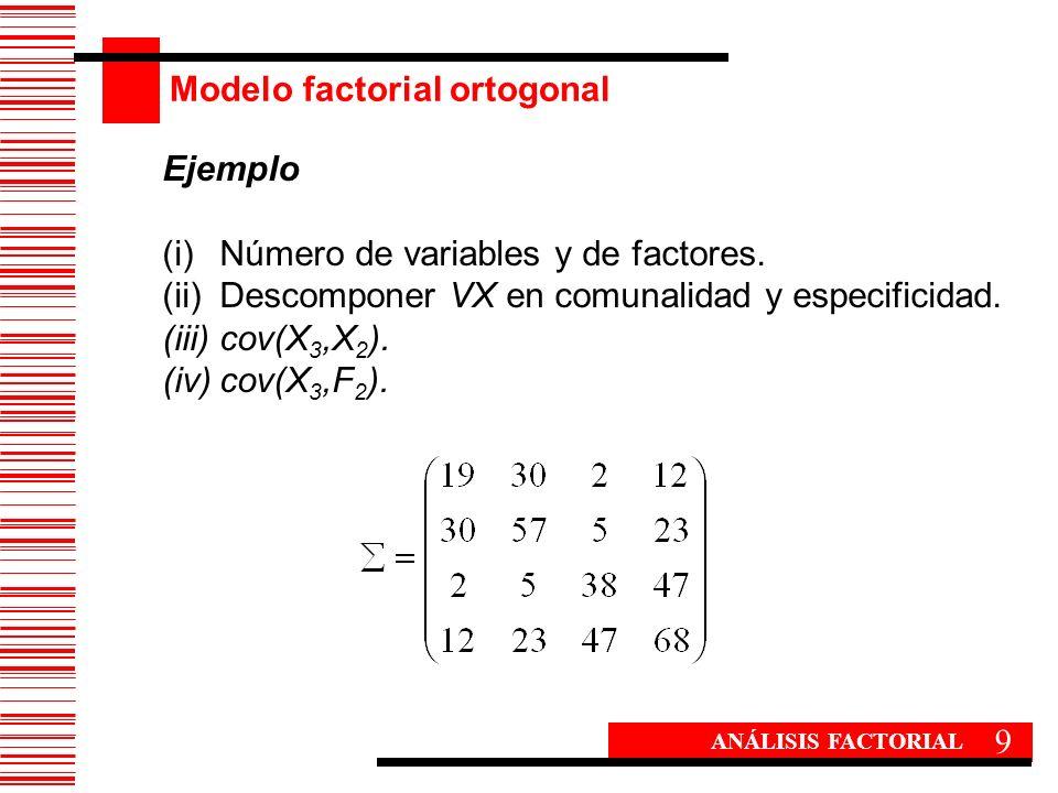 Modelo factorial ortogonal 9 ANÁLISIS FACTORIAL Ejemplo (i)Número de variables y de factores. (ii)Descomponer VX en comunalidad y especificidad. (iii)