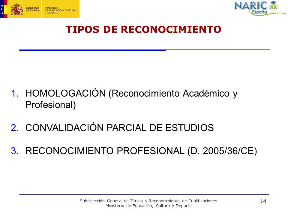 14 Subdirección General de Títulos y Reconocimiento de Cualificaciones Ministerio de Educación, Cultura y Deporte TIPOS DE RECONOCIMIENTO 1.HOMOLOGACI