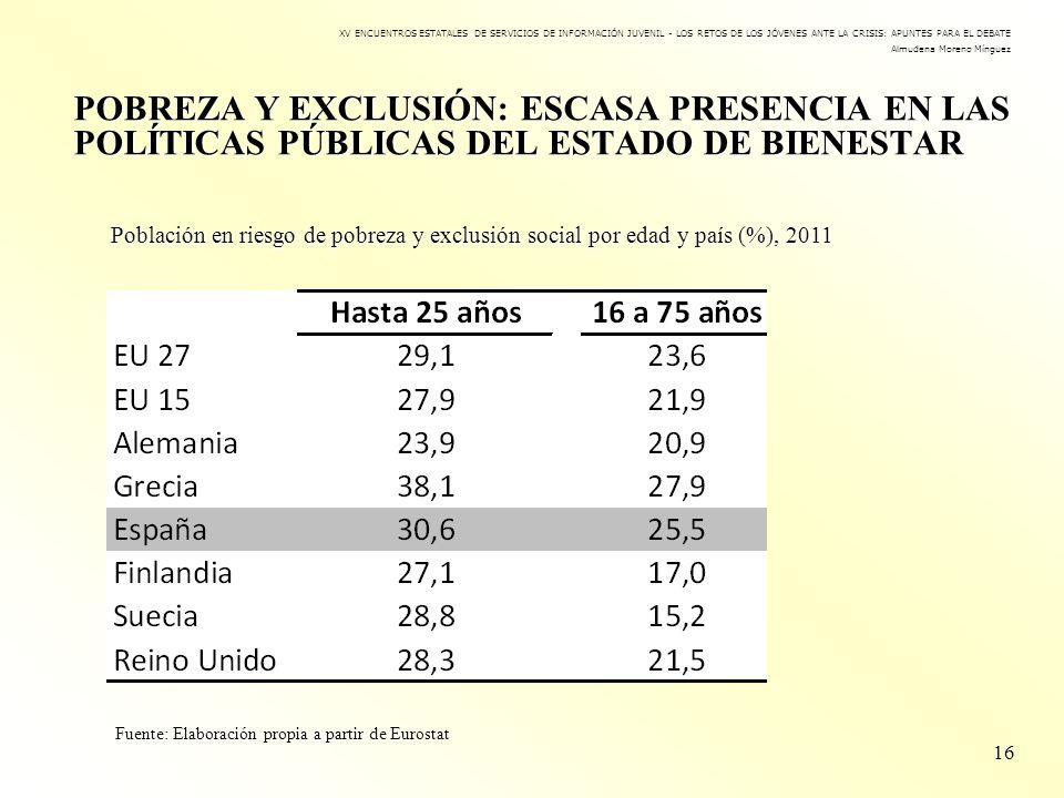 POBREZA Y EXCLUSIÓN: ESCASA PRESENCIA EN LAS POLÍTICAS PÚBLICAS DEL ESTADO DE BIENESTAR 16 XV ENCUENTROS ESTATALES DE SERVICIOS DE INFORMACIÓN JUVENIL