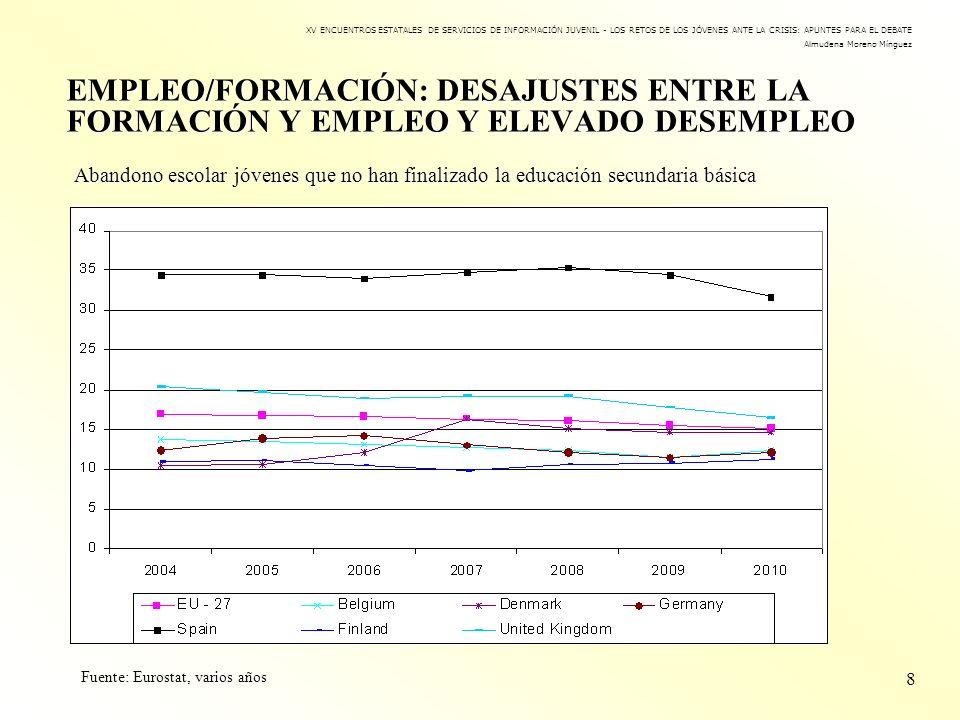 EMPLEO/FORMACIÓN: DESAJUSTES ENTRE LA FORMACIÓN Y EMPLEO Y ELEVADO DESEMPLEO 8 XV ENCUENTROS ESTATALES DE SERVICIOS DE INFORMACIÓN JUVENIL - LOS RETOS