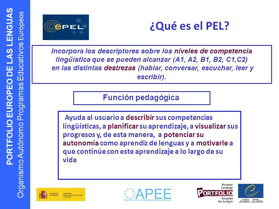 PORTFOLIO EUROPEO DE LAS LENGUAS Organismo Autónomo Programas Educativos Europeos ¿Qué es el PEL? Incorpora los descriptores sobre los niveles de comp
