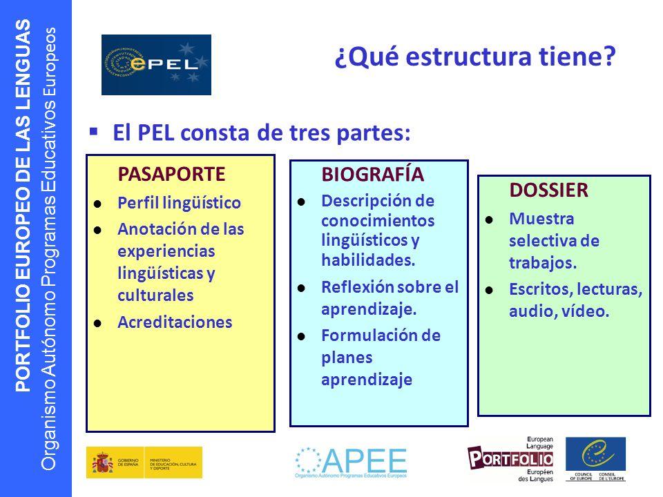 PORTFOLIO EUROPEO DE LAS LENGUAS Organismo Autónomo Programas Educativos Europeos ¿Qué estructura tiene? El PEL consta de tres partes: PASAPORTE Perfi