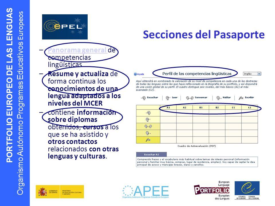PORTFOLIO EUROPEO DE LAS LENGUAS Organismo Autónomo Programas Educativos Europeos Secciones del Pasaporte –Panorama general de competencias lingüístic