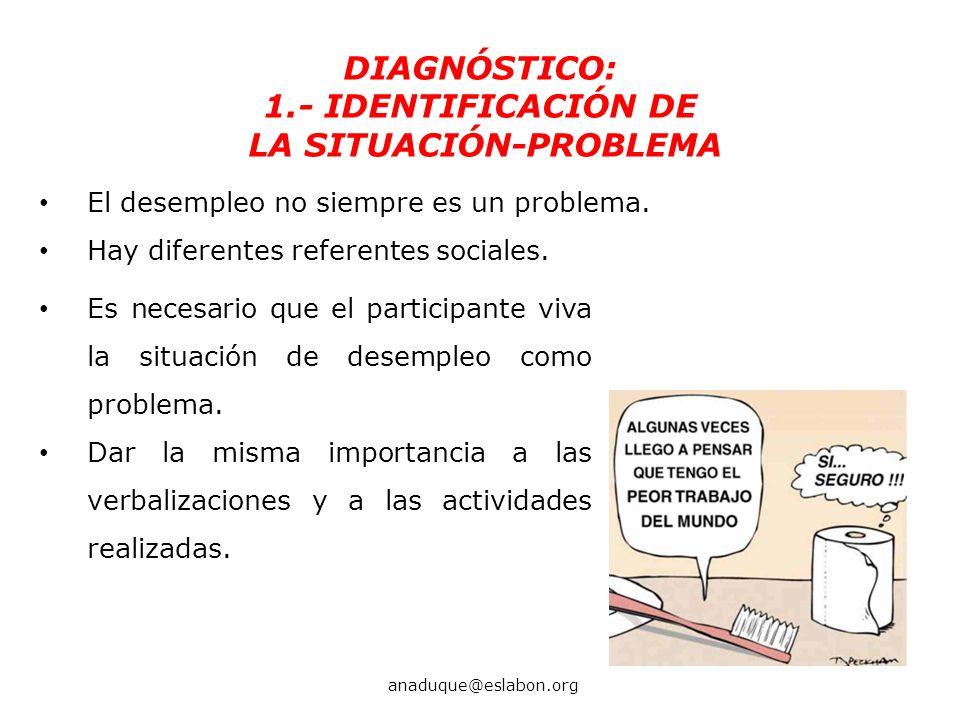 El desempleo no siempre es un problema. Hay diferentes referentes sociales. DIAGNÓSTICO: 1.- IDENTIFICACIÓN DE LA SITUACIÓN-PROBLEMA anaduque@eslabon.