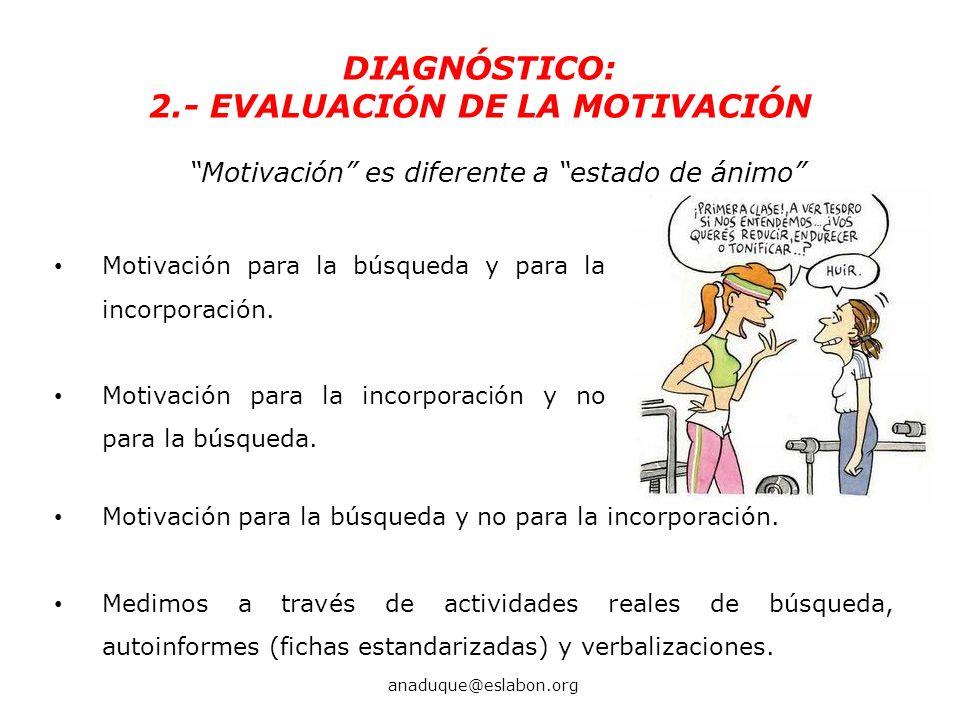 Motivación es diferente a estado de ánimo Motivación para la búsqueda y para la incorporación. Motivación para la incorporación y no para la búsqueda.