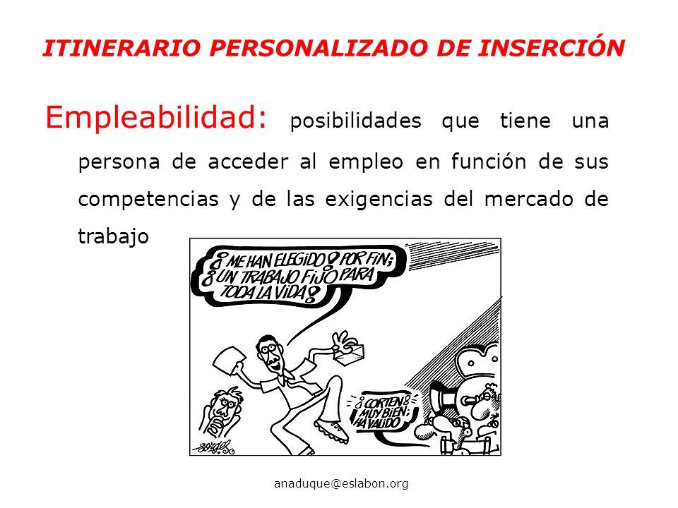 Empleabilidad: posibilidades que tiene una persona de acceder al empleo en función de sus competencias y de las exigencias del mercado de trabajo ITIN