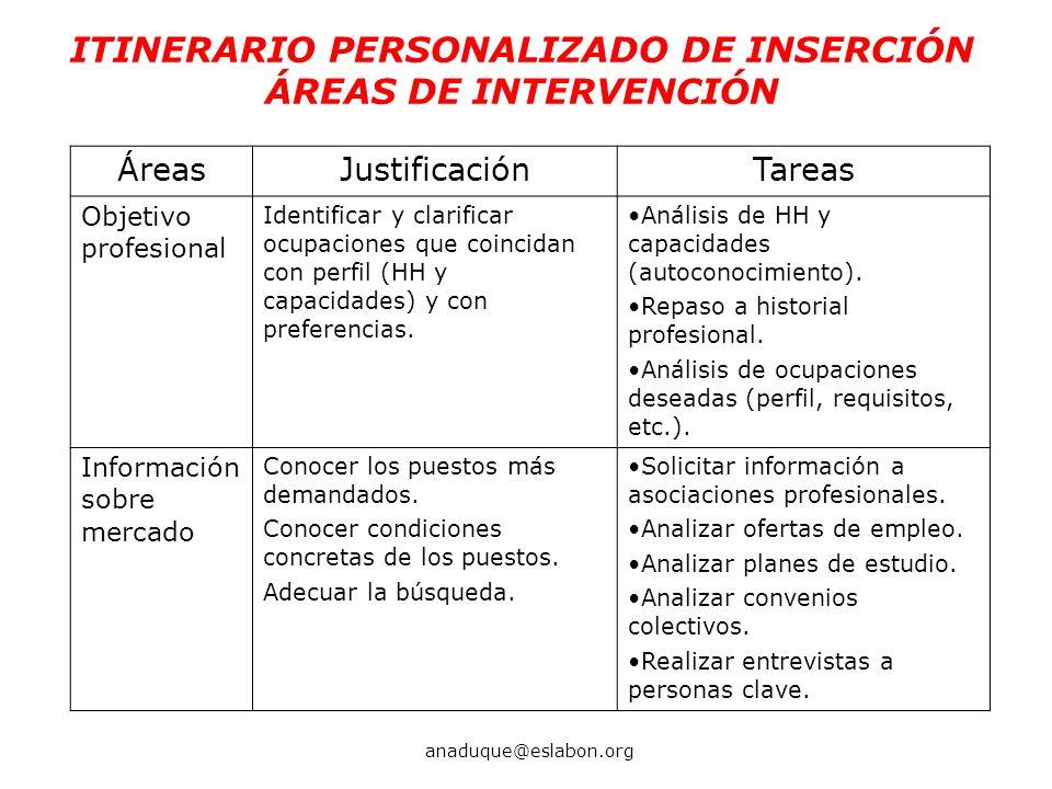 ITINERARIO PERSONALIZADO DE INSERCIÓN ÁREAS DE INTERVENCIÓN ÁreasJustificaciónTareas Objetivo profesional Identificar y clarificar ocupaciones que coi