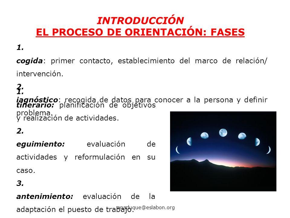1.A cogida: primer contacto, establecimiento del marco de relación/ intervención. 2.D iagnóstico: recogida de datos para conocer a la persona y defini