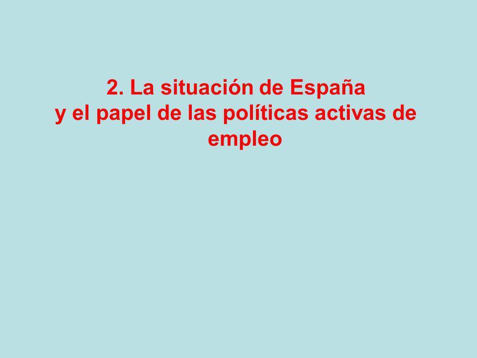 2. La situación de España y el papel de las políticas activas de empleo