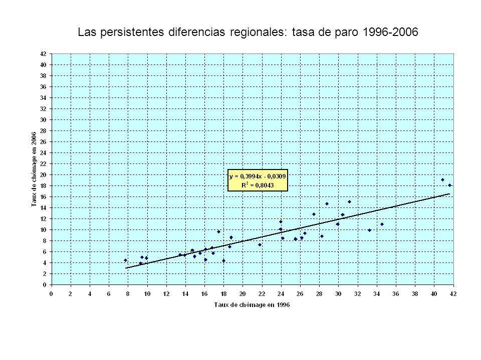 Las persistentes diferencias regionales: tasa de paro 1996-2006