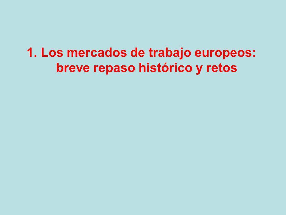 1. Los mercados de trabajo europeos: breve repaso histórico y retos