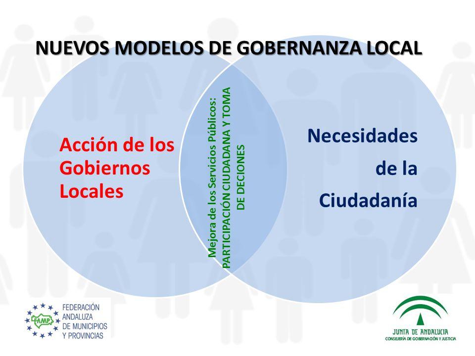 Acción de los Gobiernos Locales Necesidades de la Ciudadanía Mejora de los Servicios Públicos: PARTICIPACIÓN CIUDADANA Y TOMA DE DECIONES NUEVOS MODELOS DE GOBERNANZA LOCAL