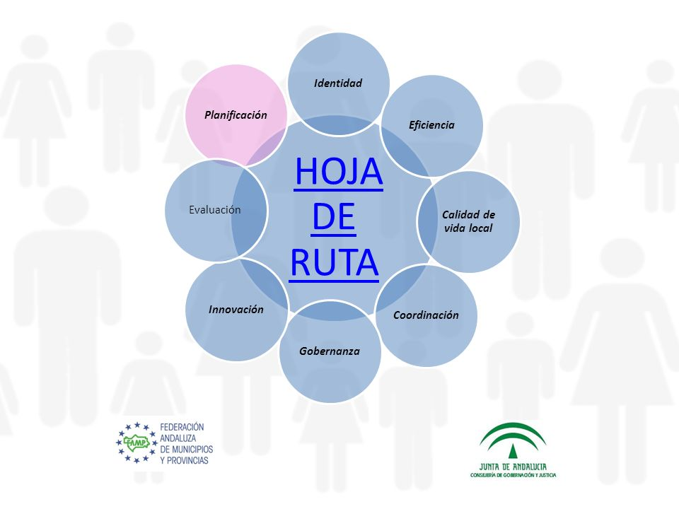 HOJA DE RUTAHOJA DE RUTA PlanificaciónIdentidadEficiencia Calidad de vida local CoordinaciónGobernanzaInnovaciónEvaluación