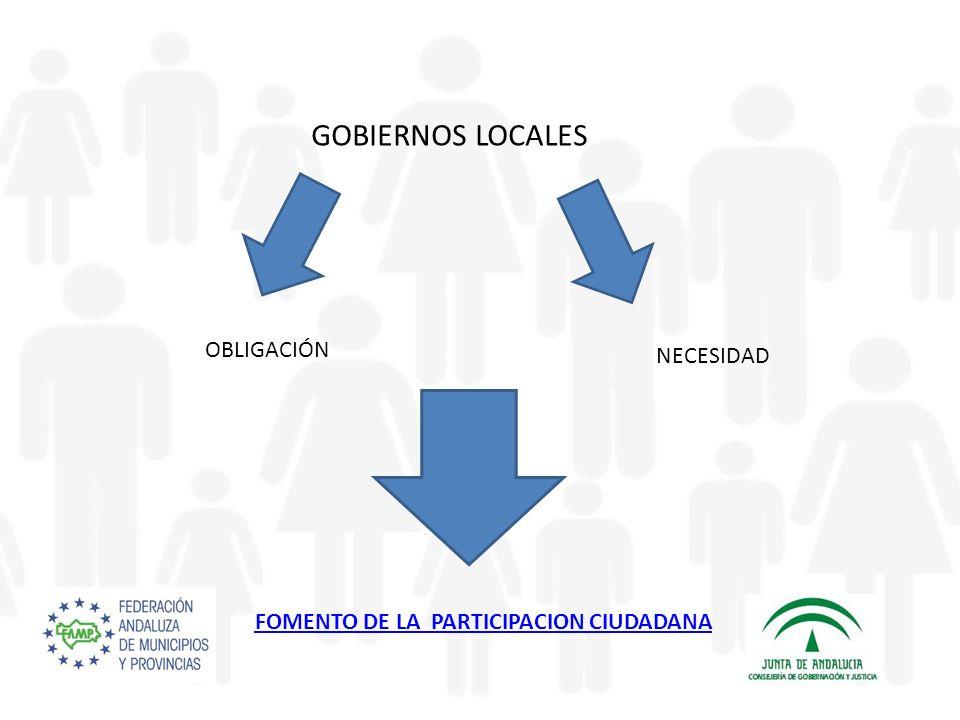 GOBIERNOS LOCALES OBLIGACIÓN FOMENTO DE LA PARTICIPACION CIUDADANA NECESIDAD