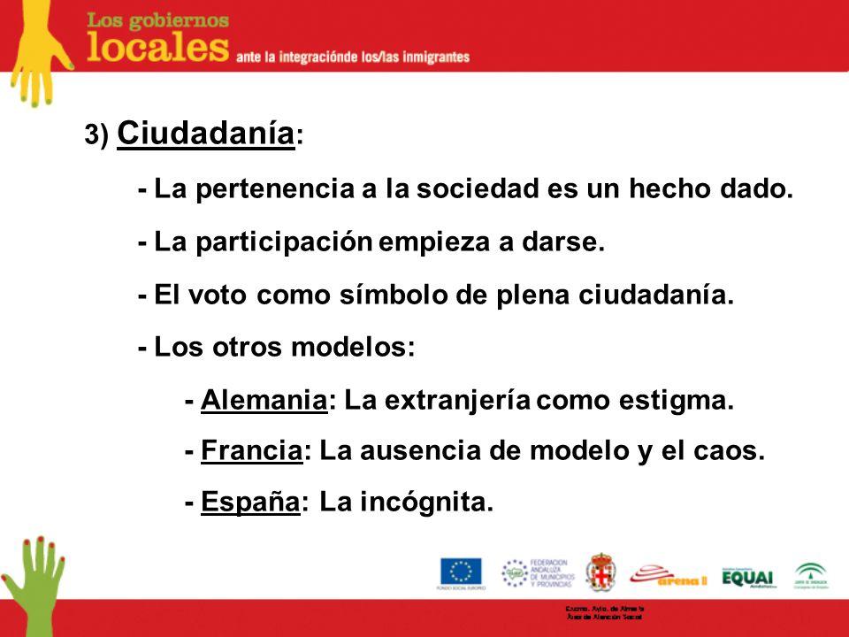 Elementos para un Plan Municipal de Integración.