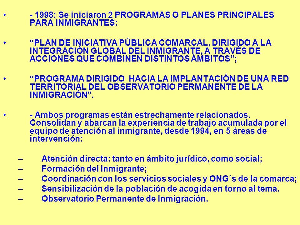 - 1998: Se iniciaron 2 PROGRAMAS O PLANES PRINCIPALES PARA INMIGRANTES: PLAN DE INICIATIVA PÚBLICA COMARCAL, DIRIGIDO A LA INTEGRACIÓN GLOBAL DEL INMIGRANTE, A TRAVÉS DE ACCIONES QUE COMBINEN DISTINTOS ÁMBITOS; PROGRAMA DIRIGIDO HACIA LA IMPLANTACIÓN DE UNA RED TERRITORIAL DEL OBSERVATORIO PERMANENTE DE LA INMIGRACIÓN.