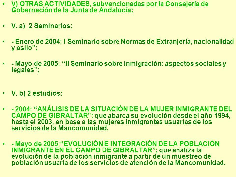 V) OTRAS ACTIVIDADES, subvencionadas por la Consejería de Gobernación de la Junta de Andalucía: V. a) 2 Seminarios: - Enero de 2004: I Seminario sobre