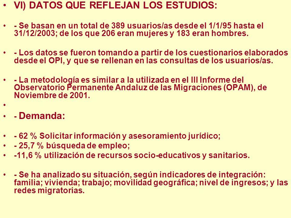 VI) DATOS QUE REFLEJAN LOS ESTUDIOS: - Se basan en un total de 389 usuarios/as desde el 1/1/95 hasta el 31/12/2003; de los que 206 eran mujeres y 183 eran hombres.