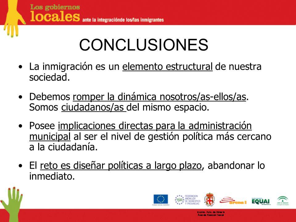 CONCLUSIONES La inmigración es un elemento estructural de nuestra sociedad. Debemos romper la dinámica nosotros/as-ellos/as. Somos ciudadanos/as del m