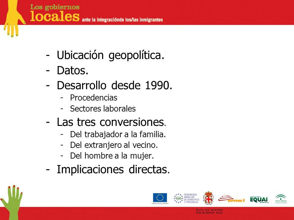 -Ubicación geopolítica. -Datos. -Desarrollo desde 1990. -Procedencias -Sectores laborales -Las tres conversiones. -Del trabajador a la familia. -Del e
