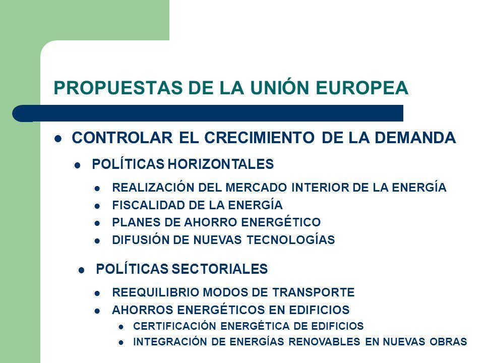 PROPUESTAS DE LA UNIÓN EUROPEA CONTROLAR EL CRECIMIENTO DE LA DEMANDA POLÍTICAS HORIZONTALES REALIZACIÓN DEL MERCADO INTERIOR DE LA ENERGÍA FISCALIDAD