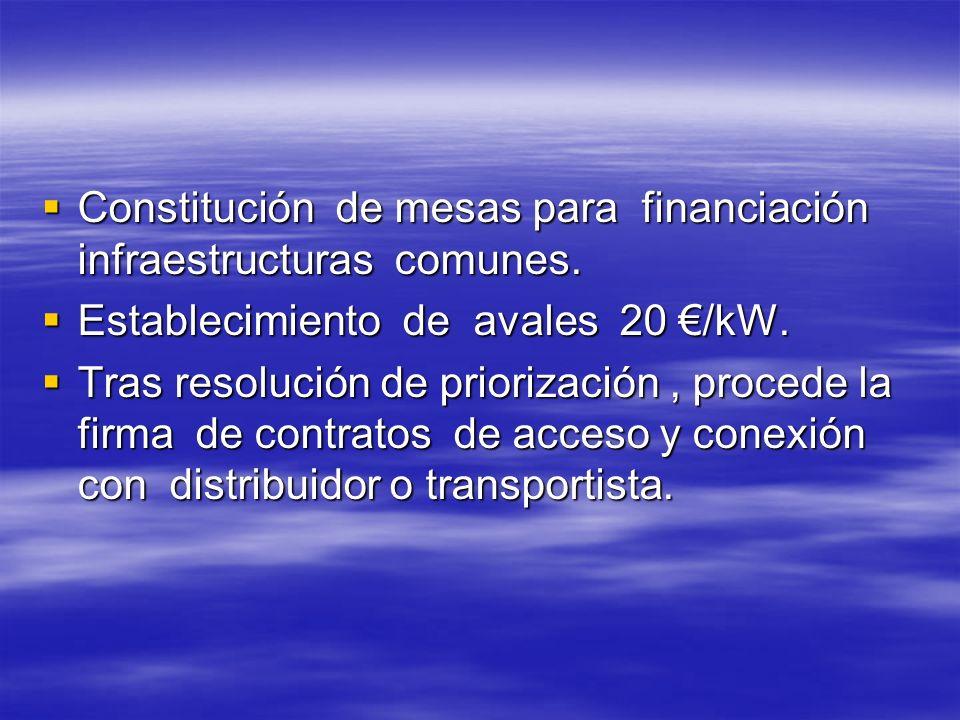 Constitución de mesas para financiación infraestructuras comunes. Constitución de mesas para financiación infraestructuras comunes. Establecimiento de
