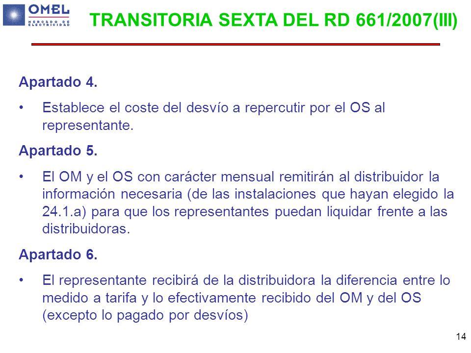 14 Apartado 4. Establece el coste del desvío a repercutir por el OS al representante. Apartado 5. El OM y el OS con carácter mensual remitirán al dist