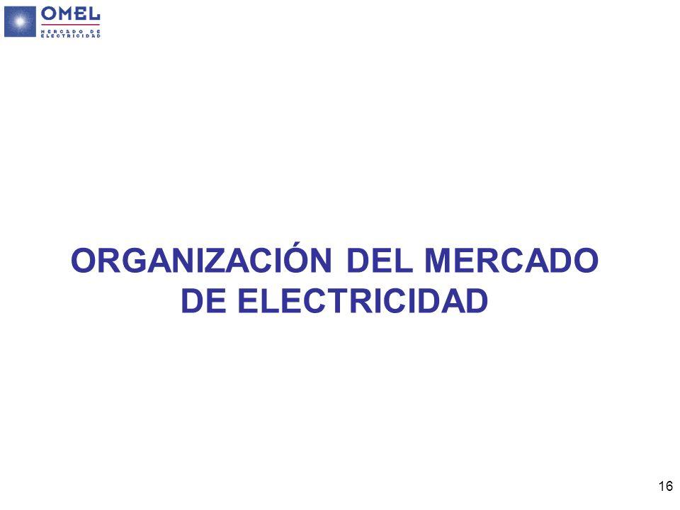 16 ORGANIZACIÓN DEL MERCADO DE ELECTRICIDAD