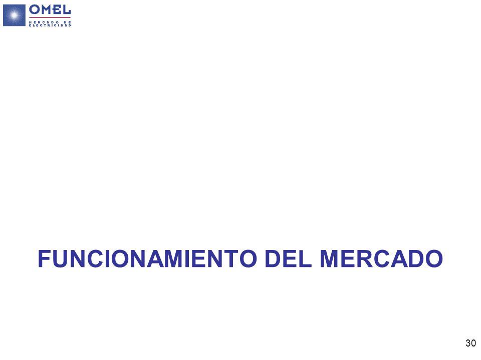 30 FUNCIONAMIENTO DEL MERCADO