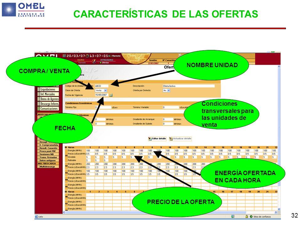 32 NOMBRE UNIDADCOMPRA / VENTA FECHA Condiciones transversales para las unidades de venta ENERGÍA OFERTADA EN CADA HORA PRECIO DE LA OFERTA CARACTERÍS