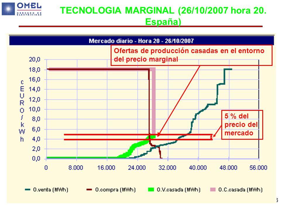 56 TECNOLOGIA MARGINAL (26/10/2007 hora 20. España) Ofertas de producción casadas en el entorno del precio marginal 5 % del precio del mercado