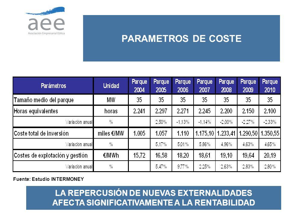 10 Fuente: Estudio INTERMONEY PARAMETROS DE COSTE LA REPERCUSIÓN DE NUEVAS EXTERNALIDADES AFECTA SIGNIFICATIVAMENTE A LA RENTABILIDAD