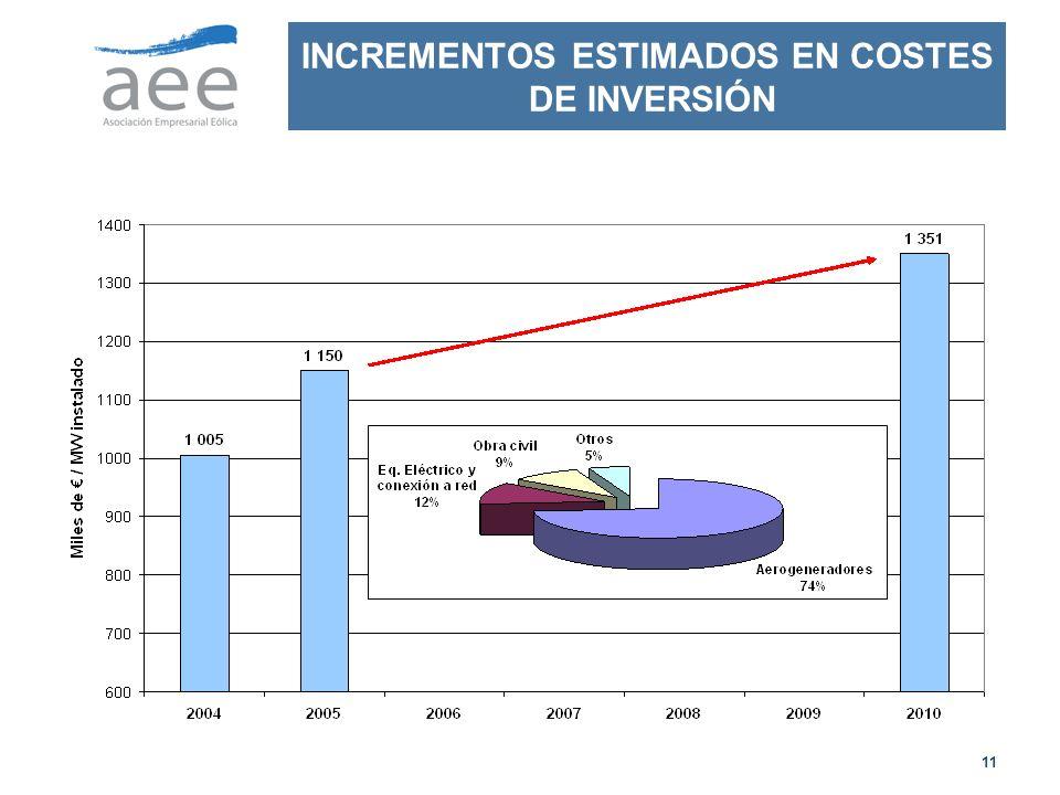 11 INCREMENTOS ESTIMADOS EN COSTES DE INVERSIÓN