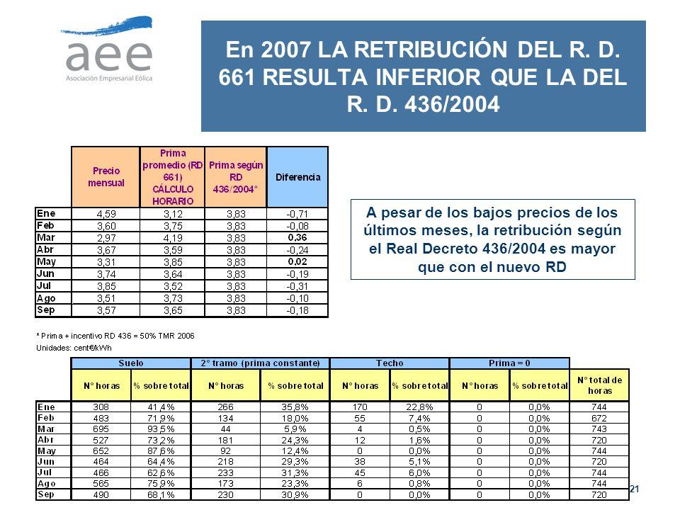21 En 2007 LA RETRIBUCIÓN DEL R.D. 661 RESULTA INFERIOR QUE LA DEL R.