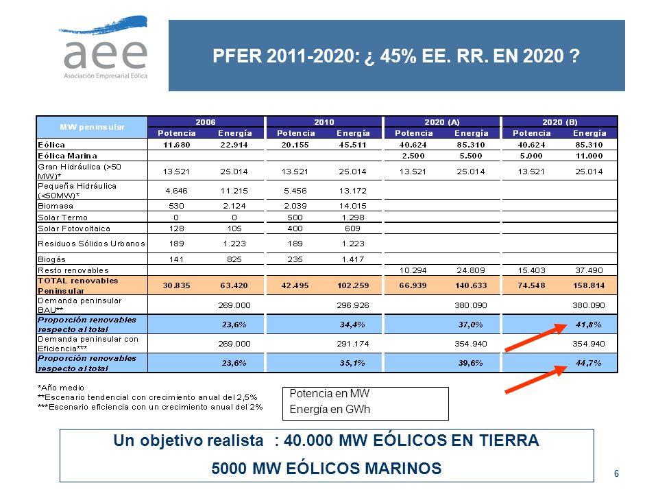 6 PFER 2011-2020: ¿ 45% EE.RR. EN 2020 .