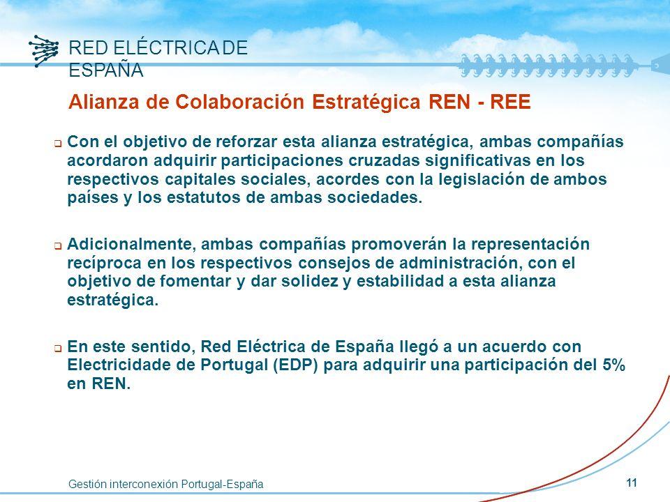 Gestión interconexión Portugal-España RED ELÉCTRICA DE ESPAÑA 11 Alianza de Colaboración Estratégica REN - REE q Con el objetivo de reforzar esta alia