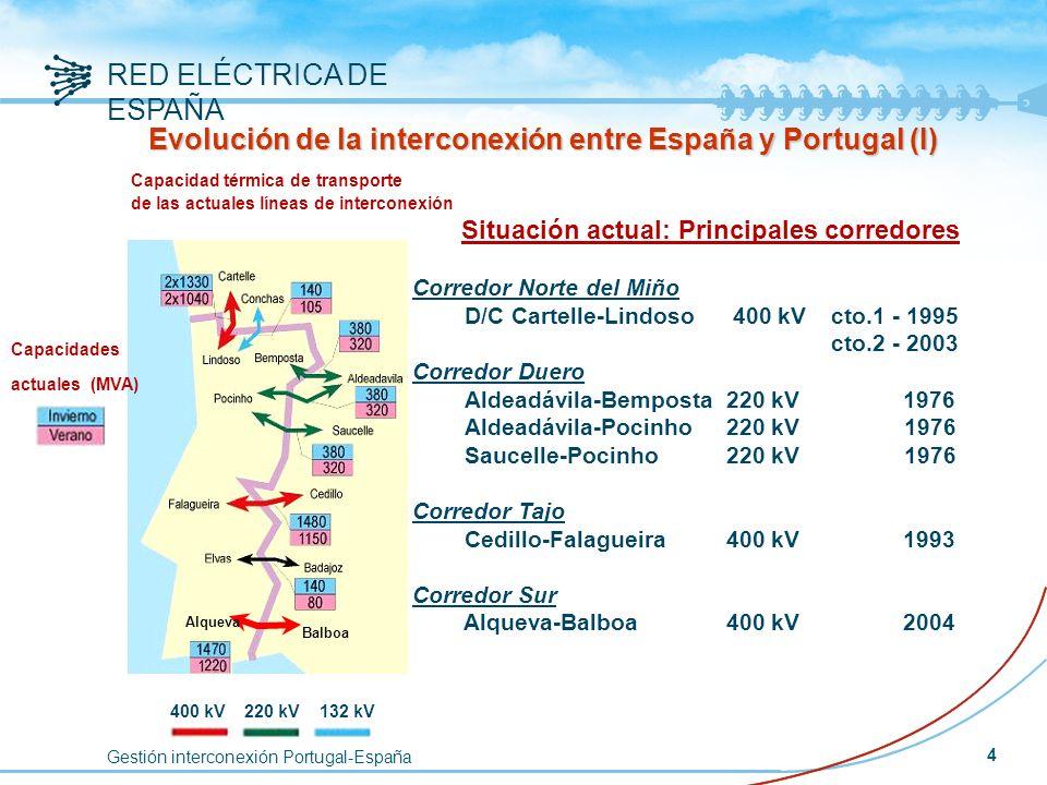 Gestión interconexión Portugal-España RED ELÉCTRICA DE ESPAÑA 4 Evolución de la interconexión entre España y Portugal (I) Situación actual: Principales corredores Corredor Norte del Miño D/C Cartelle-Lindoso 400 kV cto.1 - 1995 cto.2 - 2003 Corredor Duero Aldeadávila-Bemposta 220 kV 1976 Aldeadávila-Pocinho220 kV 1976 Saucelle-Pocinho 220 kV 1976 Corredor Tajo Cedillo-Falagueira400 kV 1993 Corredor Sur Alqueva-Balboa 400 kV 2004 Capacidad térmica de transporte de las actuales líneas de interconexión Alqueva Balboa 400 kV 220 kV 132 kV Capacidades actuales (MVA)