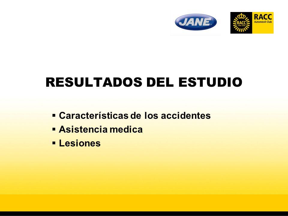 RESULTADOS DEL ESTUDIO Características de los accidentes Asistencia medica Lesiones